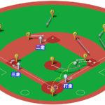 【ランナー2,3塁】ファーストゴロ(中間守備)の処理と各ポジションのカバーリング動作