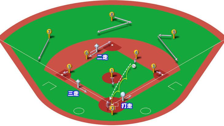 【ランナー2,3塁】セカンドゴロ(前進守備)の処理と各ポジションのカバーリング動作