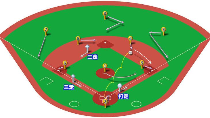 【ランナー2,3塁】セカンドゴロ(中間守備)の処理と各ポジションのカバーリング動作