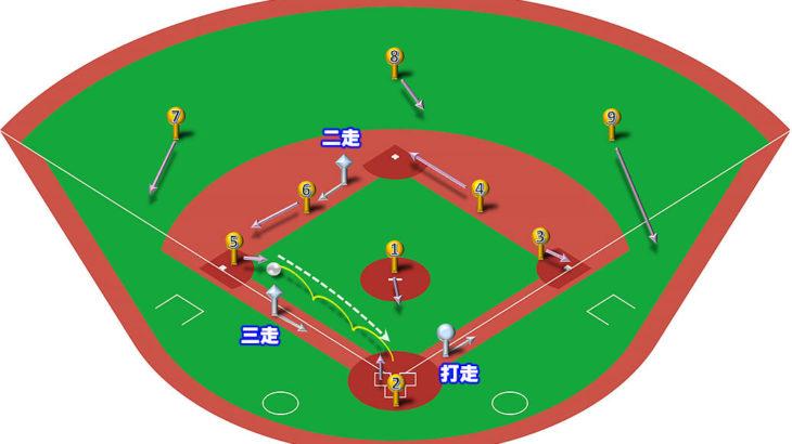 【ランナー2,3塁】サードゴロ(前進守備)の処理と各ポジションのカバーリング動作