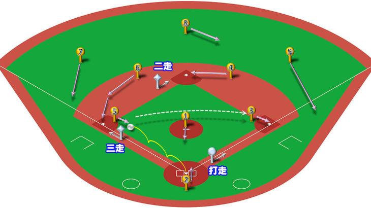 【ランナー2,3塁】サードゴロ(中間守備)の処理と各ポジションのカバーリング動作