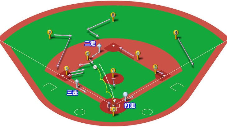 【ランナー2,3塁】ショートゴロ(前進守備)の処理と各ポジションのカバーリング動作