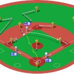 【ランナー2,3塁】ショートゴロ(中間守備)の処理と各ポジションのカバーリング動作