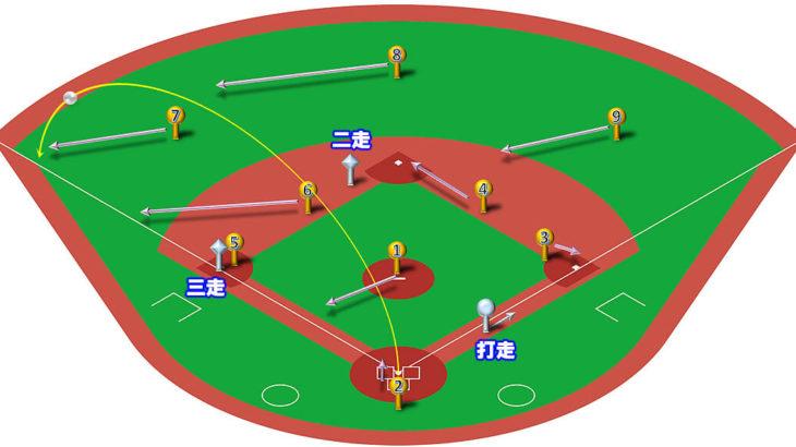 【ランナー2,3塁】レフトフライ(レフト線)の処理と各ポジションのカバーリング動作
