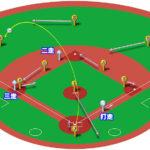 【ランナー2,3塁】レフトフライ(正面)の処理と各ポジションのカバーリング動作