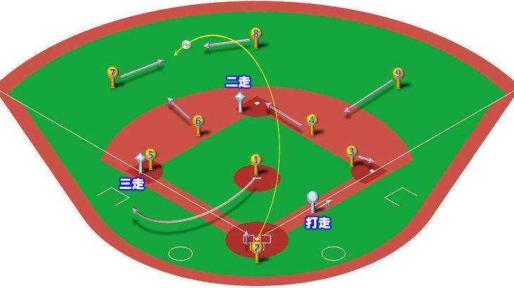 【ランナー2,3塁】レフトフライ(左中間)の処理と各ポジションのカバーリング動作