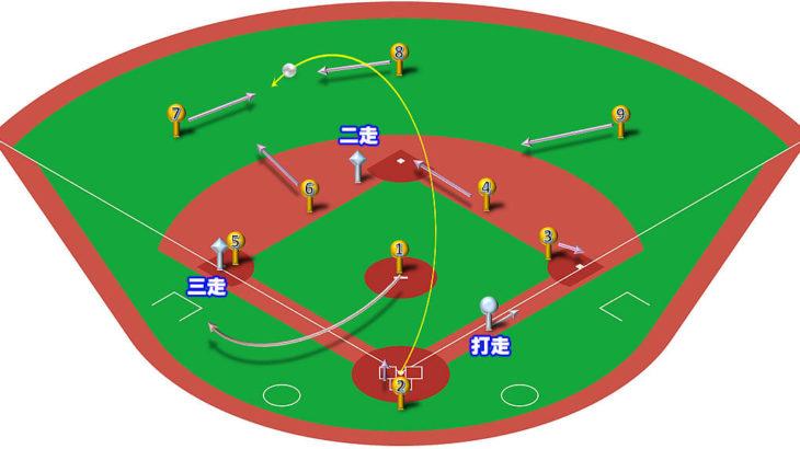 【ランナー2,3塁】センターフライ(左中間)の処理と各ポジションのカバーリング動作