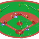 【ランナー2,3塁】センターフライ(正面)の処理と各ポジションのカバーリング動作