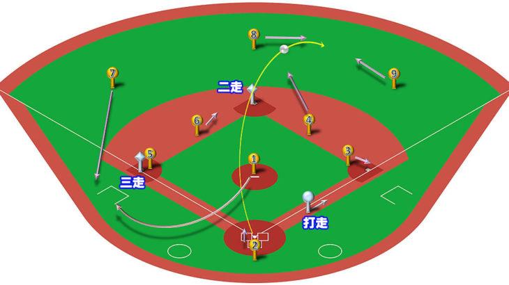 【ランナー2,3塁】センターフライ(右中間)の処理と各ポジションのカバーリング動作
