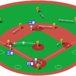 【ランナー2,3塁】ピッチャーの三塁牽制球と各ポジションのカバーリング動作