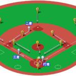 【ランナー2,3塁】スクイズの打球処理と各ポジションのカバーリング動作