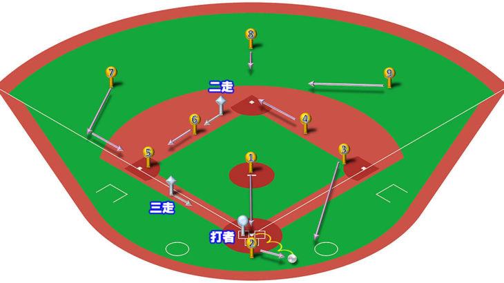 【ランナー2,3塁】暴投(捕逸)のベースカバーと各ポジションのカバーリング動作