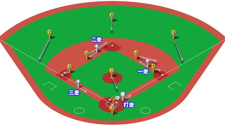 【ランナー満塁】キャッチャーゴロ(前進守備)の処理と各ポジションのカバーリング動作