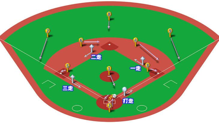 【ランナー満塁】キャッチャーゴロ(中間守備)の処理と各ポジションのカバーリング動作