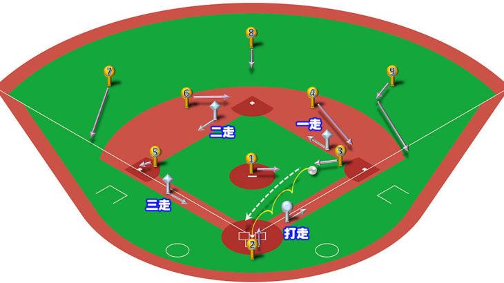 【ランナー満塁】ファーストゴロ(中間守備)の処理と各ポジションのカバーリング動作