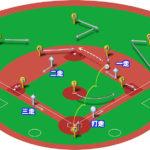 【ランナー満塁】セカンドゴロ(中間守備)の処理と各ポジションのカバーリング動作