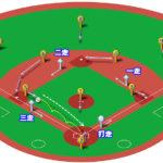 【ランナー満塁】サードゴロ(中間守備)の処理と各ポジションのカバーリング動作