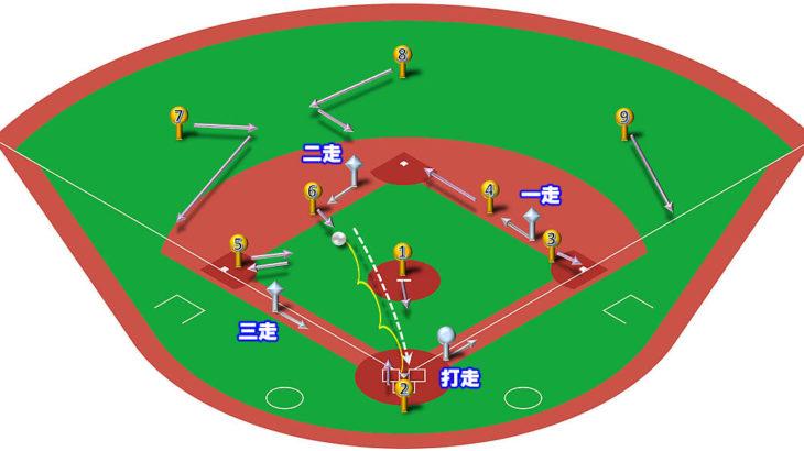 【ランナー満塁】ショートゴロ(前進守備)の処理と各ポジションのカバーリング動作