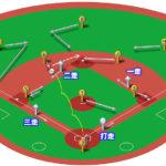 【ランナー満塁】ショートゴロ(中間守備)の処理と各ポジションのカバーリング動作