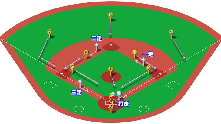 【ランナー満塁】スクイズの打球処理と各ポジションのカバーリング動作