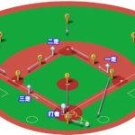 【ランナー満塁】暴投(捕逸)のベースカバーと各ポジションのカバーリング動作